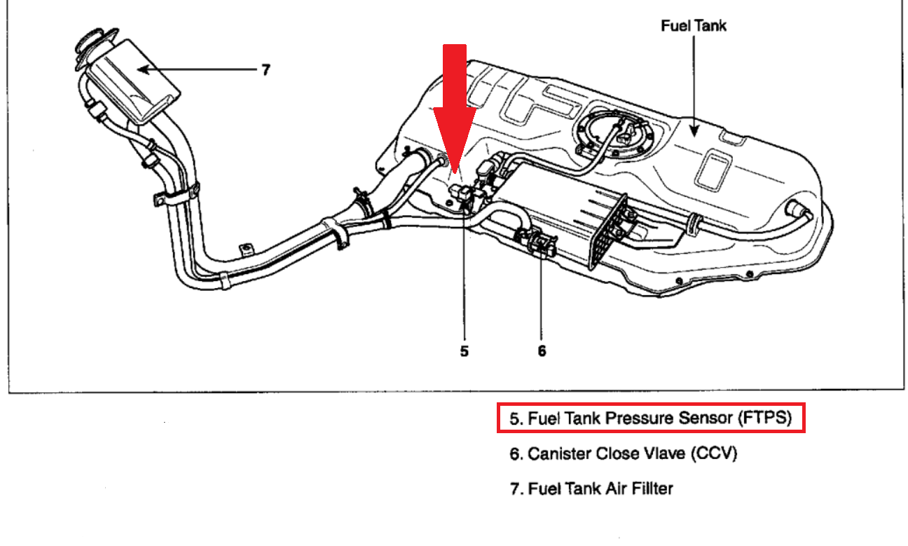 Wrg Sencor Kia Spectra Engine Diagram