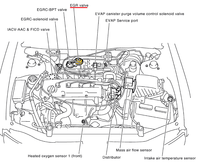 P0400 2001 NISSAN ALTIMA SEDAN Exhaust Gas Recirculation