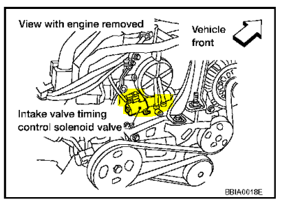P1111 2005 NISSAN ALTIMA SEDAN Intake Valve Timing Control