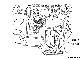 P1572 2005 NISSAN ALTIMA SEDAN Brake Pedal Switch Circuit