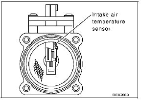 P0113 2003 INFINITI G35 Intake Air Temperature Sensor