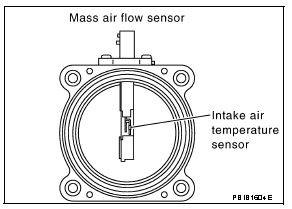P0103 2005 INFINITI G35 Mass Air Flow Sensor Circuit High