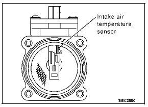 P1102 2003 Infiniti G35 Mass Air Flow Sensor Circuit Range