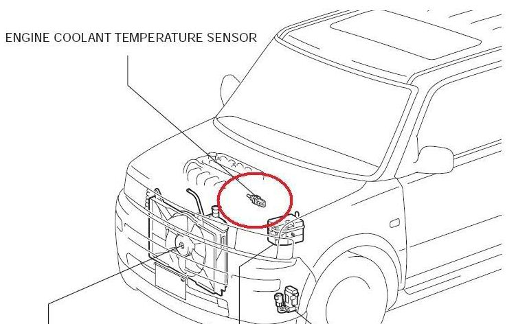 P0118 2005 SCION XB Engine Coolant Temperature Circuit