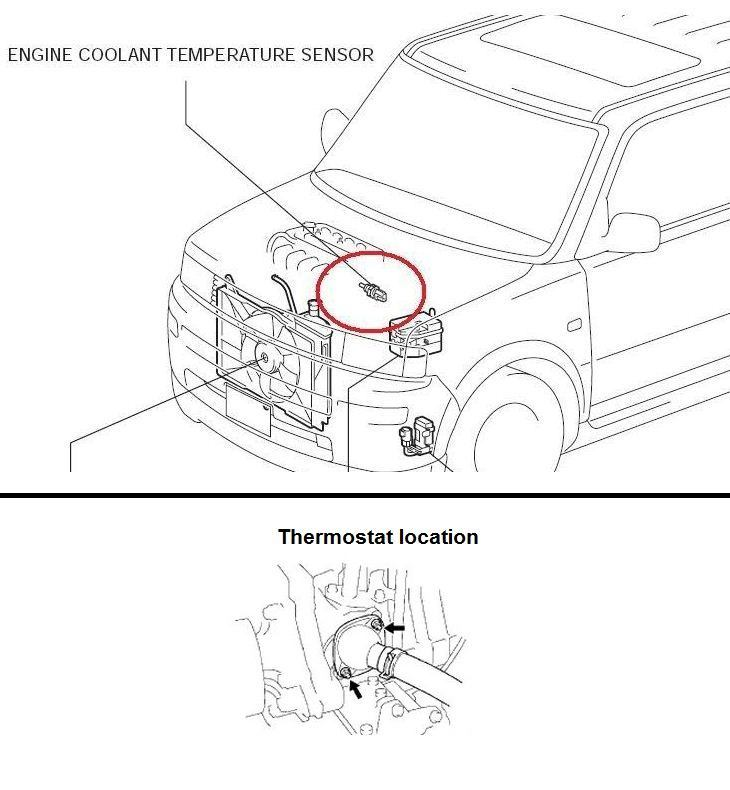 P0128 2005 SCION XB Coolant Thermostat