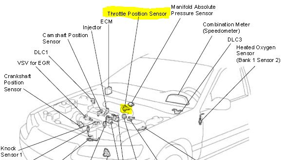 P0120 2000 Toyota Camry Throttle Pedal Position Sensor