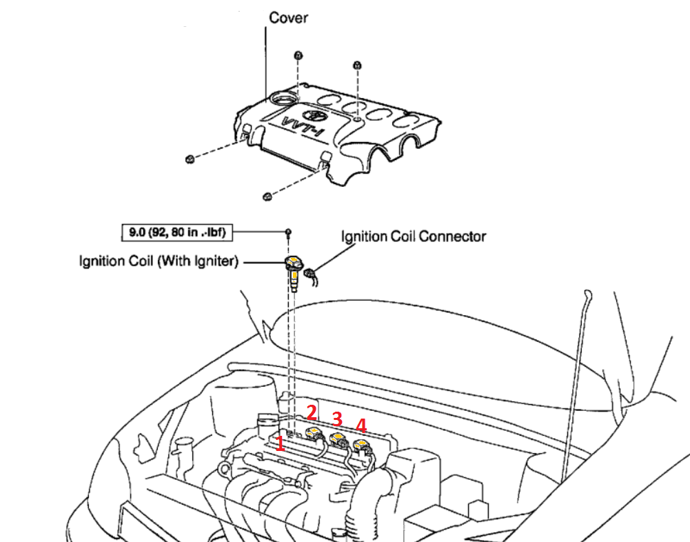 Ignition System Diagram Igniter Toyota Toyota Igniter Car