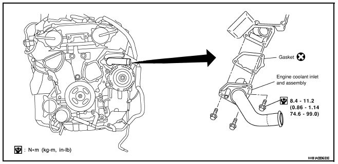 P0128 2004 Nissan Maxima Thermostat Function: Code Meaning