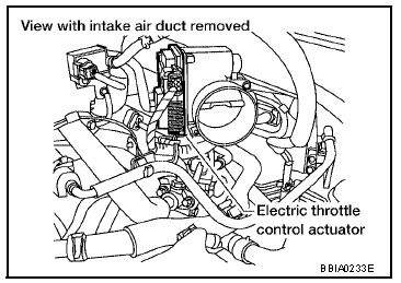 P0223 2005 NISSAN MAXIMA Throttle Position Sensor/Switch 2
