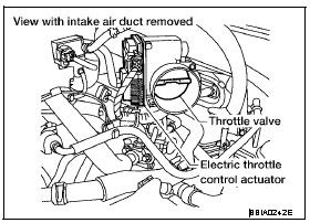 P1225 2008 NISSAN MAXIMA Closed Throttle Position Learning