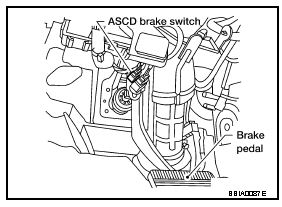 P1572 2006 NISSAN MAXIMA Brake Pedal Switch Circuit