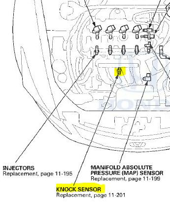 P0325 2008 HONDA ACCORD Knock Sensor Circuit Malfunction