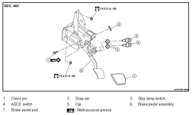 P1572 2012 NISSAN ALTIMA SEDAN Brake Pedal Switch Circuit