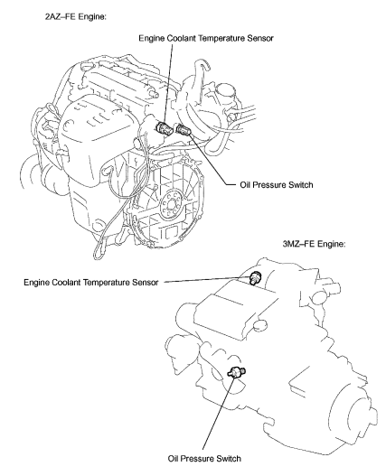 P0115 2001 TOYOTA HIGHLANDER Engine Coolant Temperature