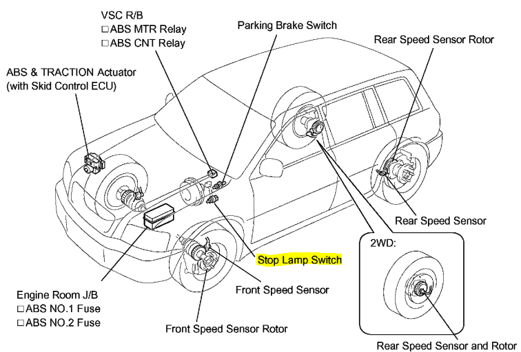 P0504 2005 TOYOTA HIGHLANDER Brake Switch Circuit 'A' / 'B