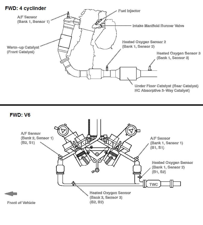 P2238 2006 TOYOTA HIGHLANDER A/F Sensor Bank 1 Short Circuit