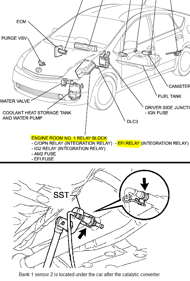 P0138 2006 TOYOTA PRIUS Oxygen Sensor Circuit High Voltage