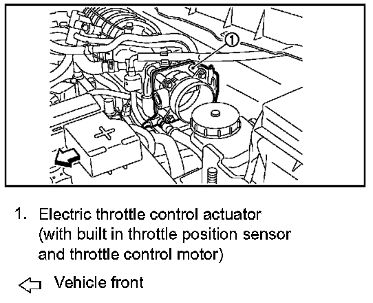 P2135 2012 NISSAN ROGUE Throttle Position Sensor Circuit