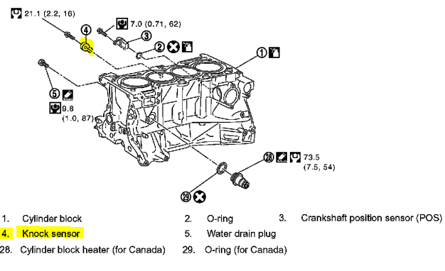 P0328 2013 NISSAN ROGUE Knock Sensor Circuit High Input