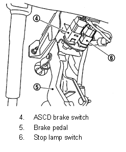 P1572 2012 NISSAN ROGUE Brake Pedal Switch Circuit