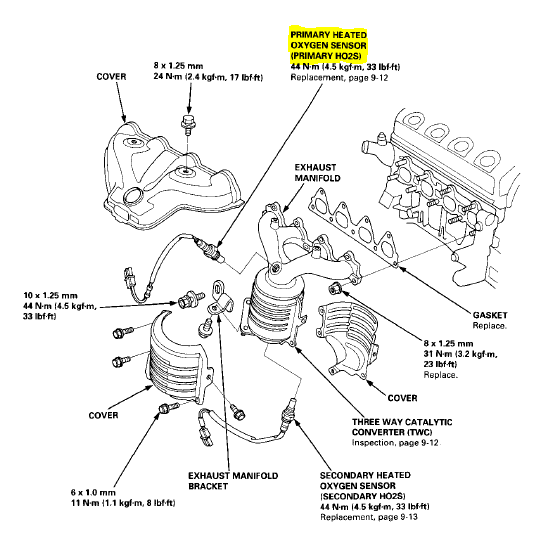 P0135 1999 HONDA CIVIC O2 Sensor Heater Circuit
