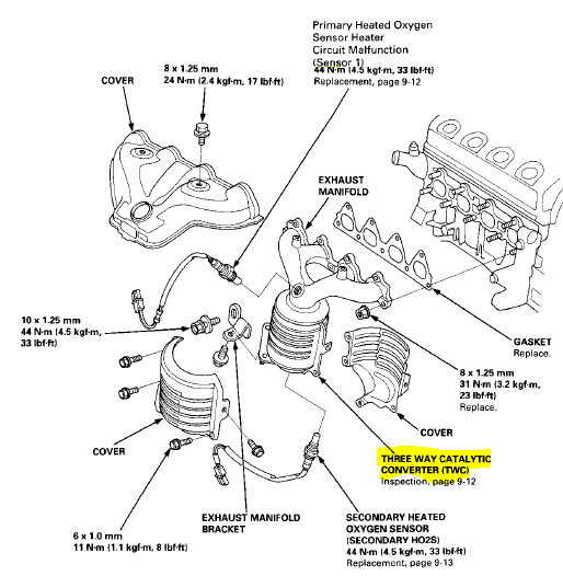 P0420 1998 HONDA CIVIC Catalyst System Efficiency Below