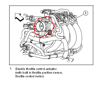 P0123 2008 NISSAN SENTRA Throttle Position Sensor/Switch