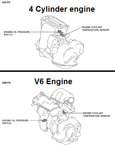 P0117 2009 TOYOTA CAMRY Engine Coolant Temperature Circuit