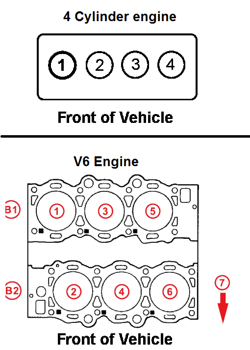 P0300 2007 TOYOTA CAMRY Random Cylinder Misfire Condition