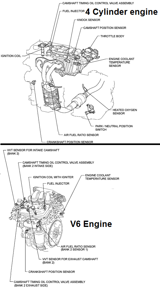 Wiring Diagram: 14 2009 Toyota Corolla Ignition Coil Diagram