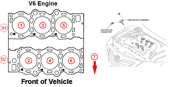 2006 toyota avalon ignition coil diagram car wiring ford escape p0355 2007 camry 5 primary/secondary circuit