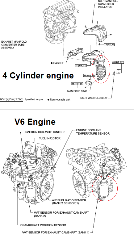 P0420 2011 TOYOTA CAMRY Catalyst System Efficiency Below