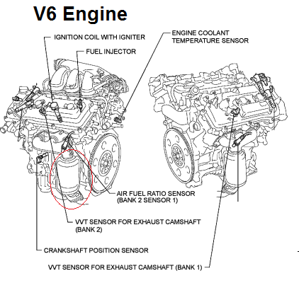 P0430 2007 TOYOTA CAMRY Catalyst System Efficiency Below