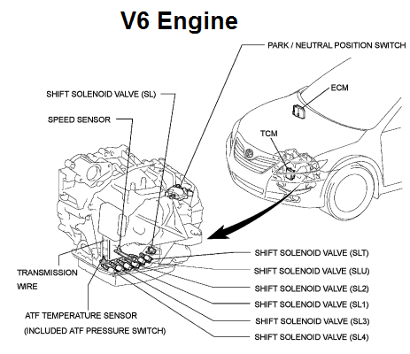 Abs Wiring Diagram For 2004 Jeep Grand Cherokee On Wiring