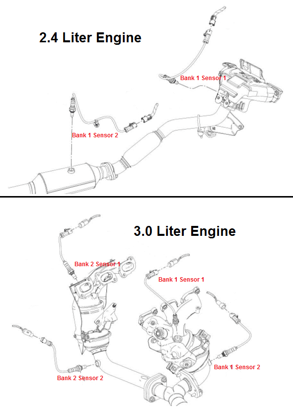 P0131 2012 FORD FOCUS O2 Sensor Circuit Low Voltage Bank 1