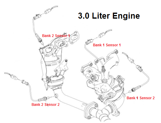 P0151 2012 FORD MUSTANG O2 Sensor Circuit Low Voltage Bank