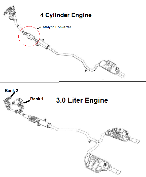P0420 2012 FORD FUSION Catalyst System Efficiency Below