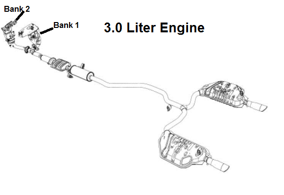 P0430 2010 FORD FUSION Catalyst System Efficiency Below