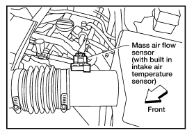 P0113 2009 NISSAN PATHFINDER Intake Air Temperature Sensor