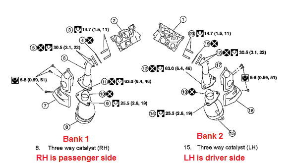 2002 toyota camry exhaust system diagram dpdt relay wiring p0420 2006 nissan pathfinder catalyst efficiency below threshold bank 1