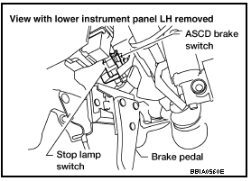 P1805 2009 NISSAN PATHFINDER Stop Lamp Switch: Code