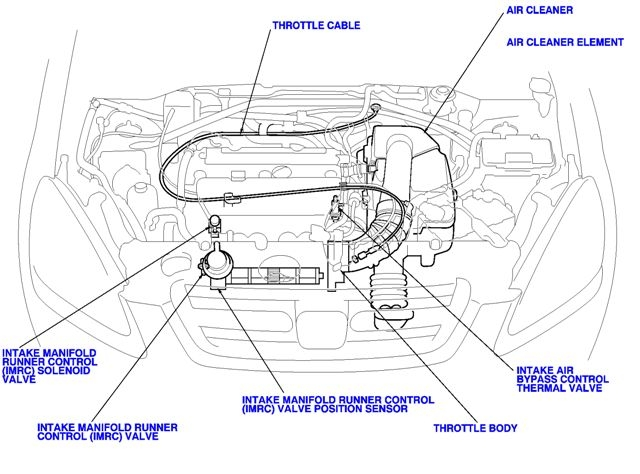 2007 honda element wiring diagram 1980 cb750f p0662 intake manifold runner control valve position sensor circuit high voltage