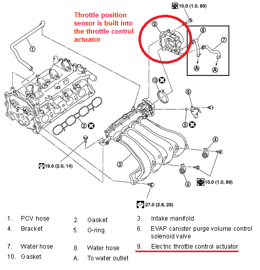 P0123 2012 NISSAN VERSA Throttle Position Sensor/Switch '1