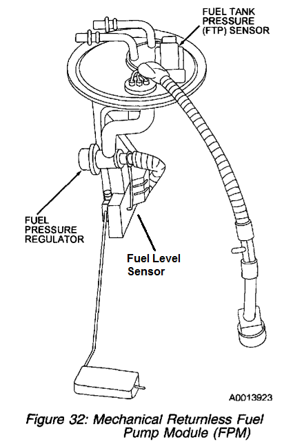 P0462 FORD Fuel Level Sensor 'A' Circuit Low