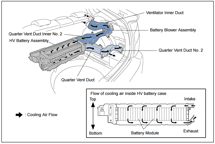 toyota cooling fan wiring diagram