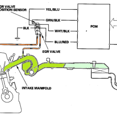 Honda Odyssey Exhaust System Diagram Electric Meter Box Wiring Of New Era P2413 Gas Recirculation Malfunction Manifold