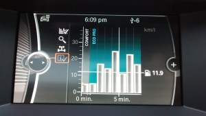 2014 BMW 520d real time fuel economy graph