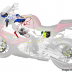 How does Ride by wire work? – Not So Confusing As It Seems To Be!