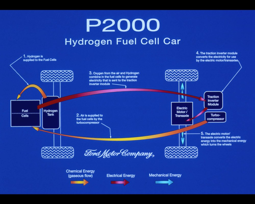 medium resolution of fuel cell electric wiring diagram