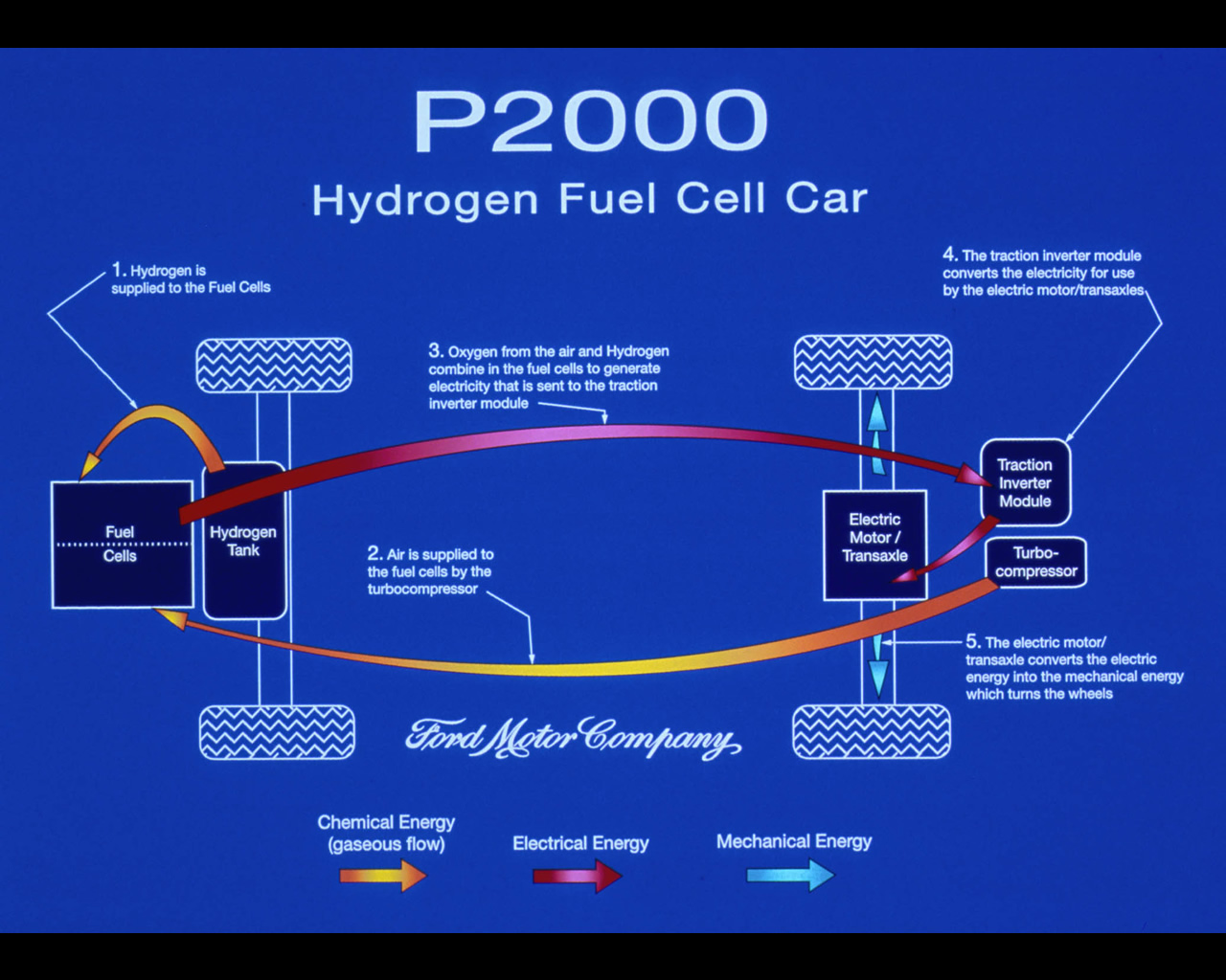 hight resolution of fuel cell electric wiring diagram